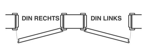 Schematische Darstellung der DIN-Richtung von oben betrachtet